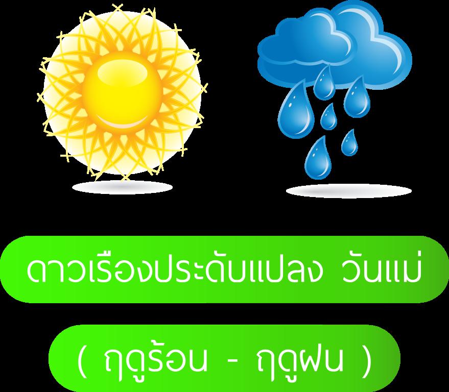LOGO-ร้อน-ฝน